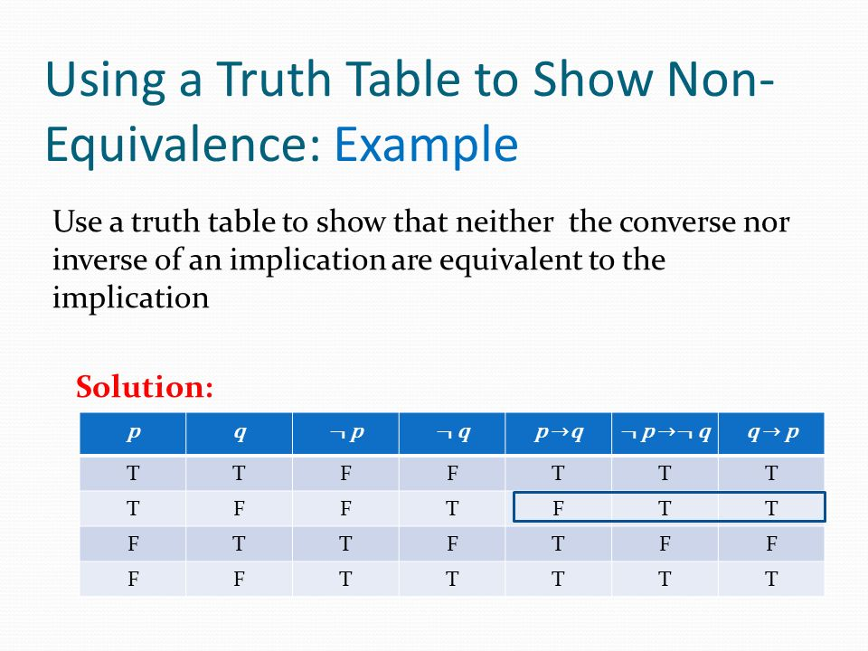 Using a Truth Table to Show Non-Equivalence: Example