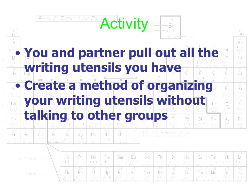 Periodic table and periodic trends ppt download periodic table and periodic trends 2 activity urtaz Gallery