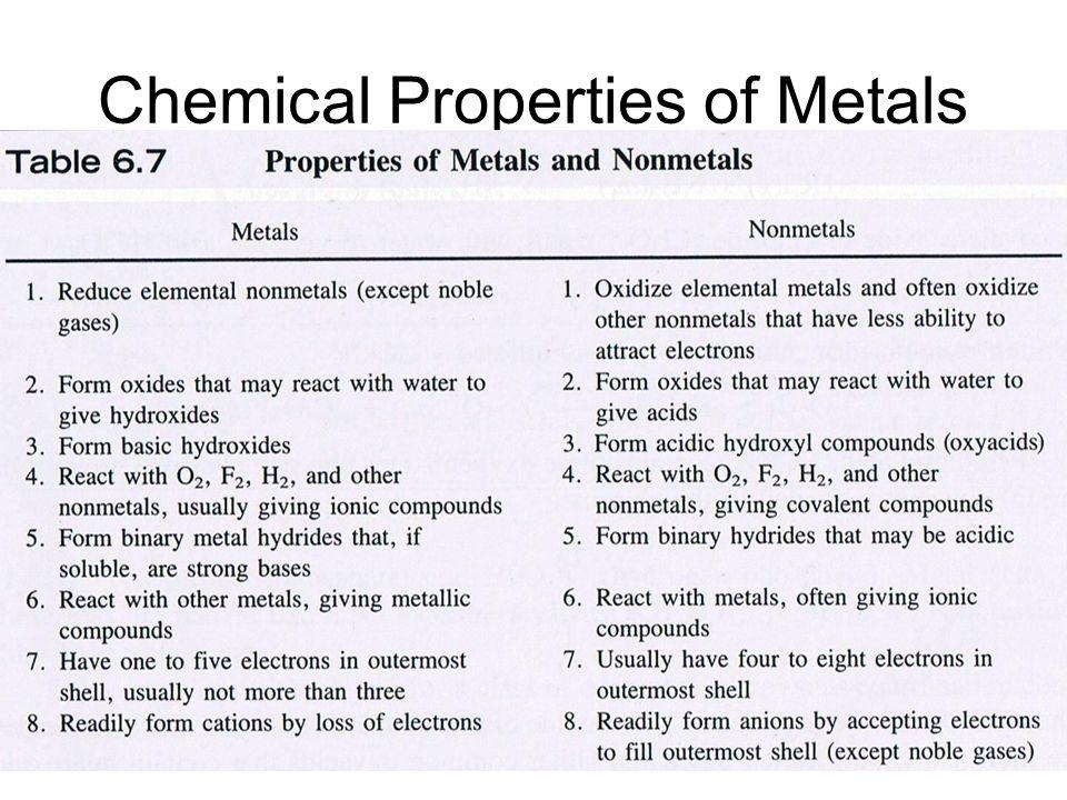 8 properties of metals