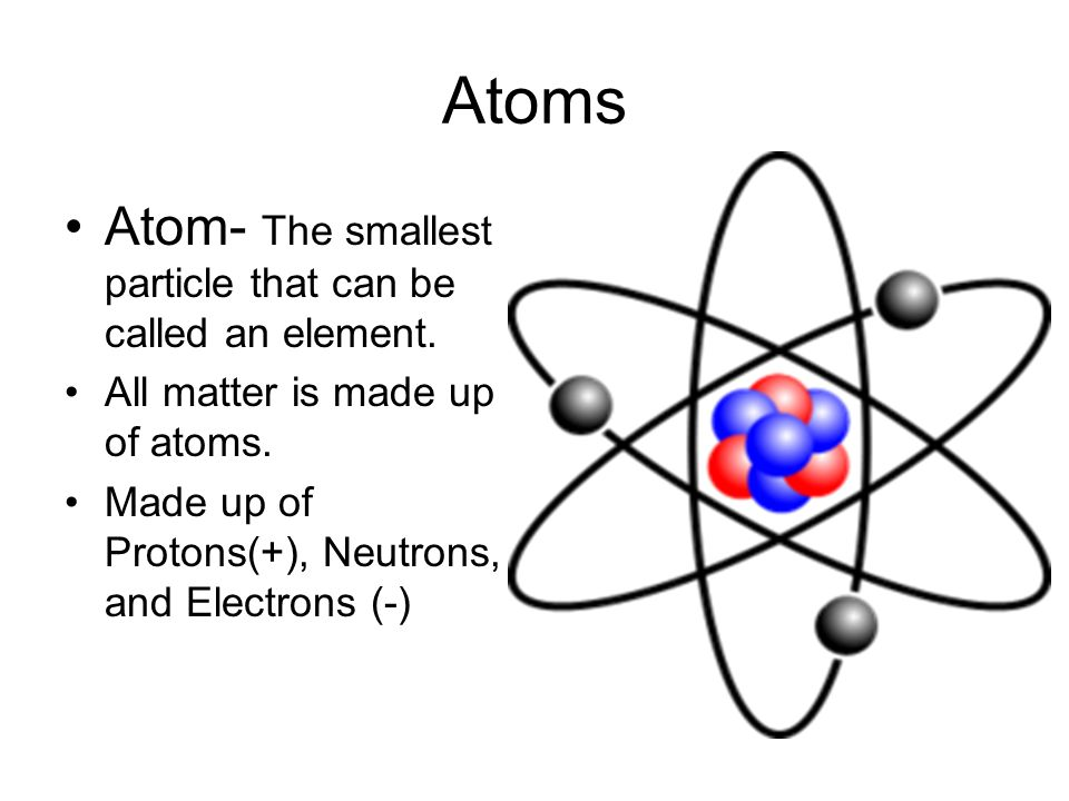 atoms atom