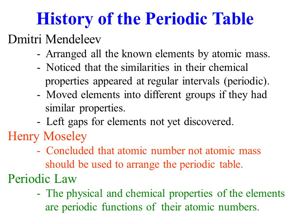 The Periodic Table 1 Number Groups And Periods On Your. Worksheet. Periodic Trends History And The Basics Worksheet At Mspartners.co