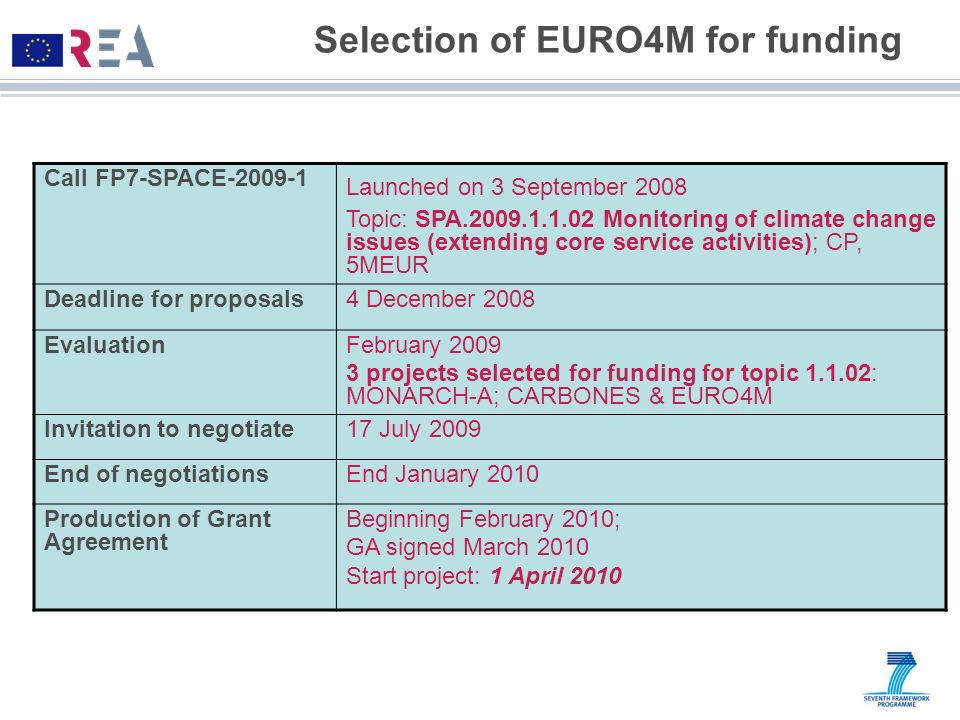 Selection of EURO4M for funding