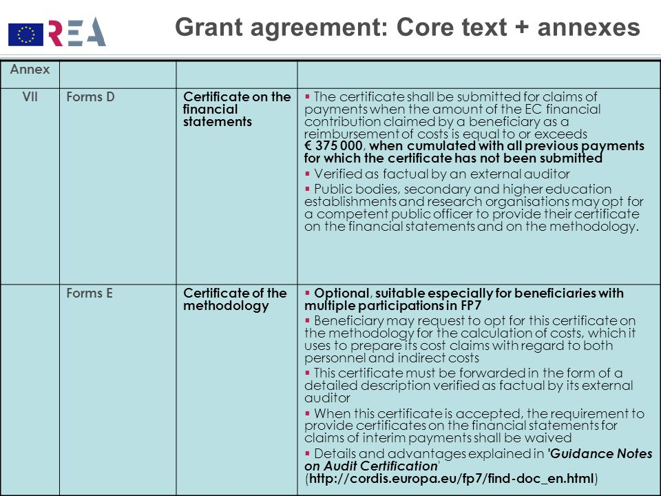 Grant agreement: Core text + annexes