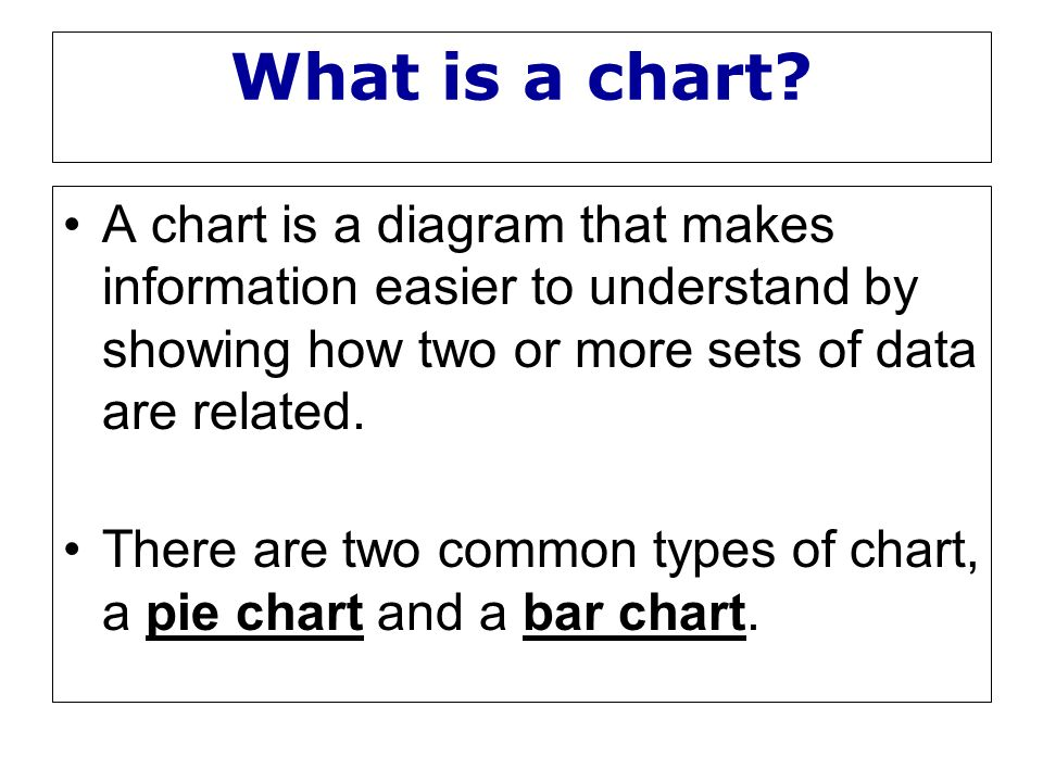6 What Is A Chart