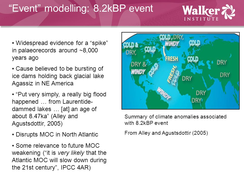 Event modelling: 8.2kBP event