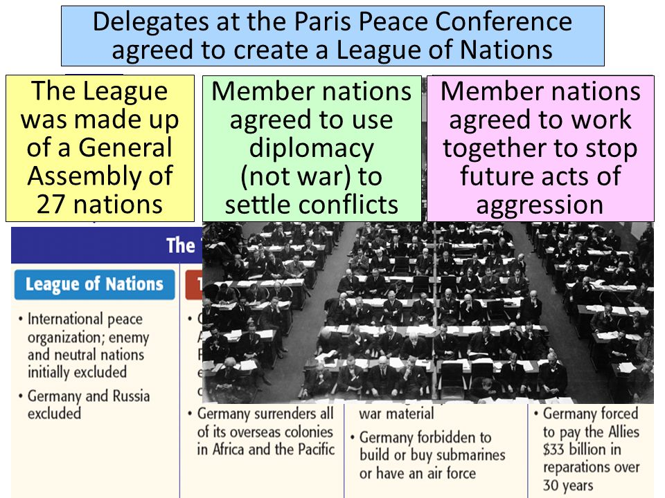 Delegates at the Paris Peace Conference agreed to create a League of Nations