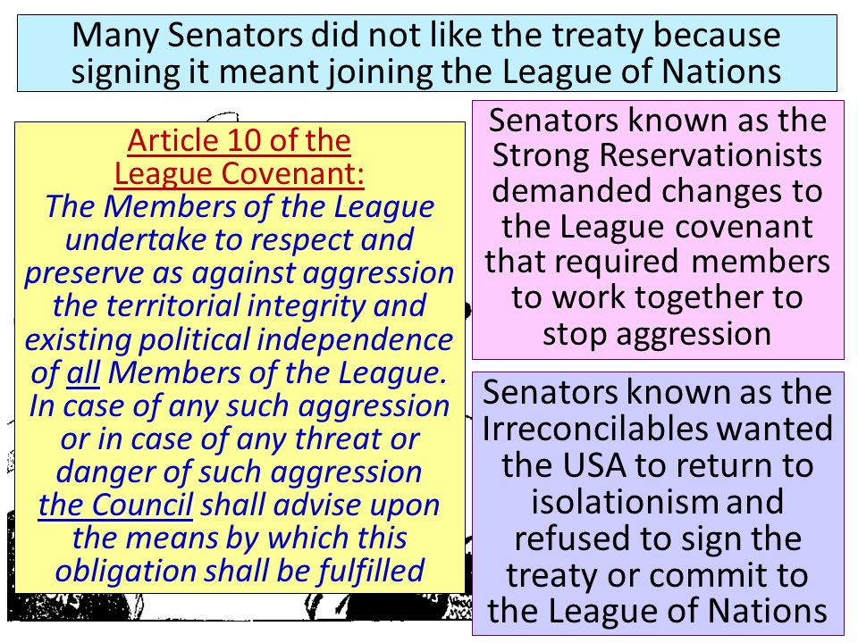 Article 10 of the League Covenant: