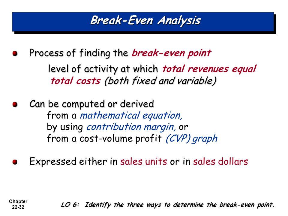 accounting-break-even-analysis