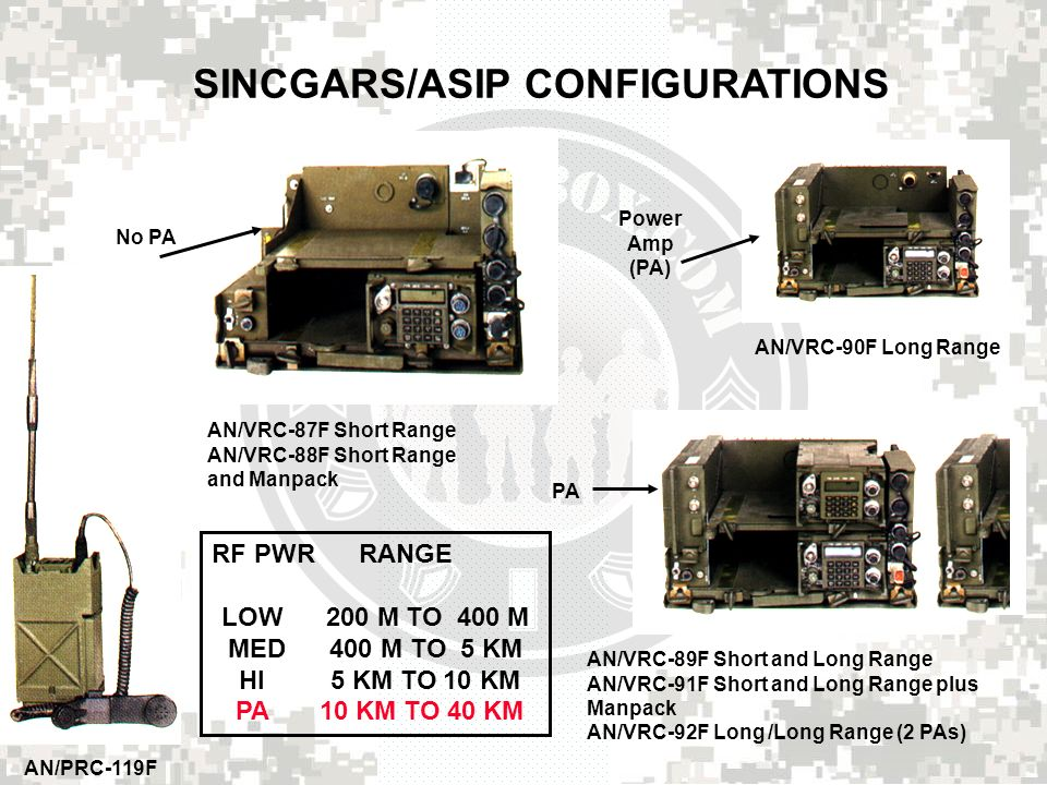 SINCGARS/ASIP FAMILIARIZATION AND OPERATION - ppt video