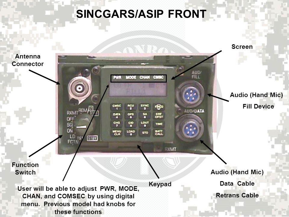 Sincgarsasip Familiarization And Operation Ppt Video Online Downloadrhslideplayer: Sincgars Radio Connectors At Gmaili.net