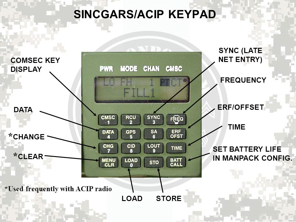 sincgars asip familiarization and operation ppt video online download satellite communications diagram *used frequently with acip radio