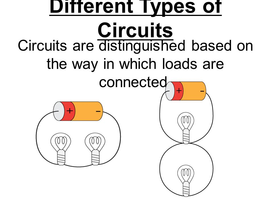 Fantastic Different Kinds Of Circuits Illustration - Electrical ...