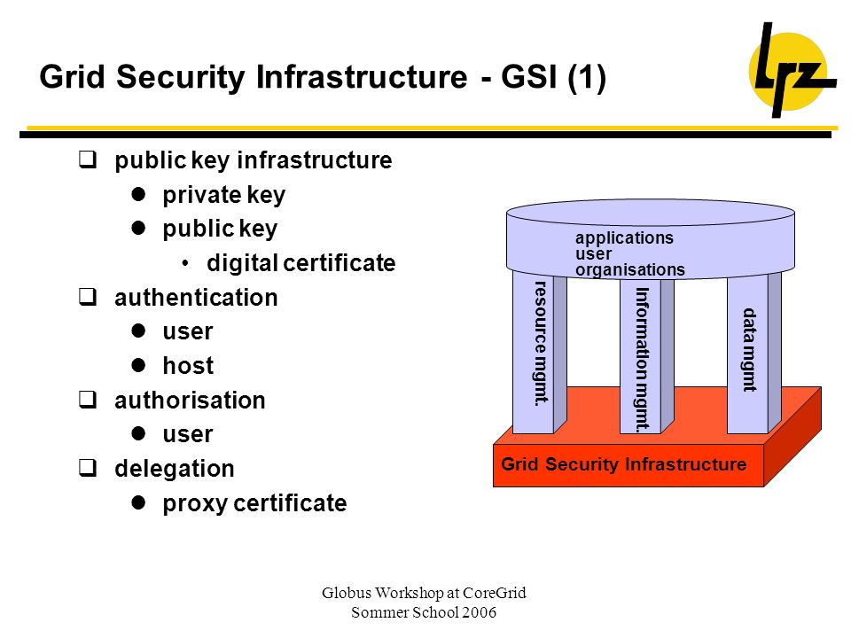 Grid Security Infrastructure - GSI (1)