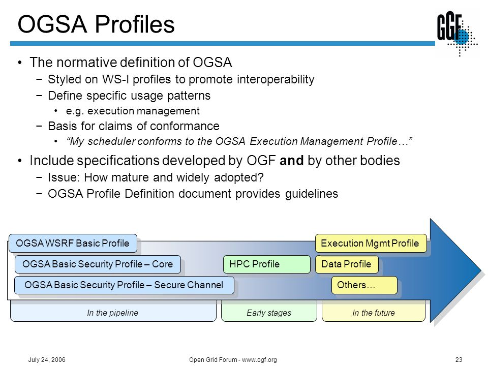 OGSA Profiles The normative definition of OGSA