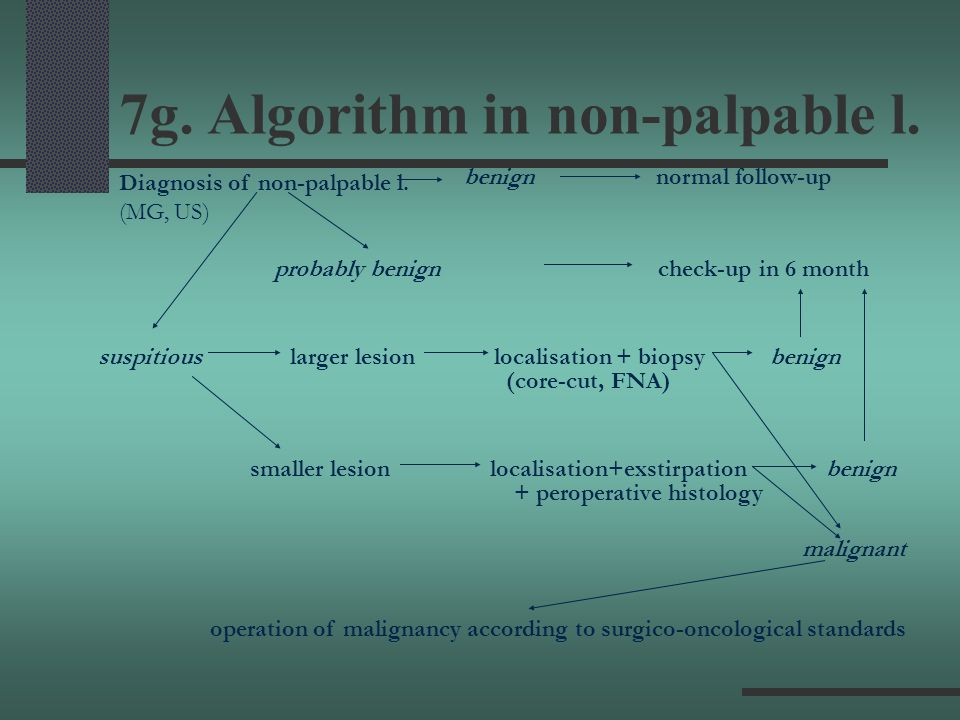 7g. Algorithm in non-palpable l.