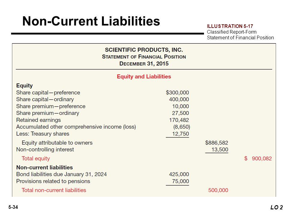 classification of cash flow statement pdf