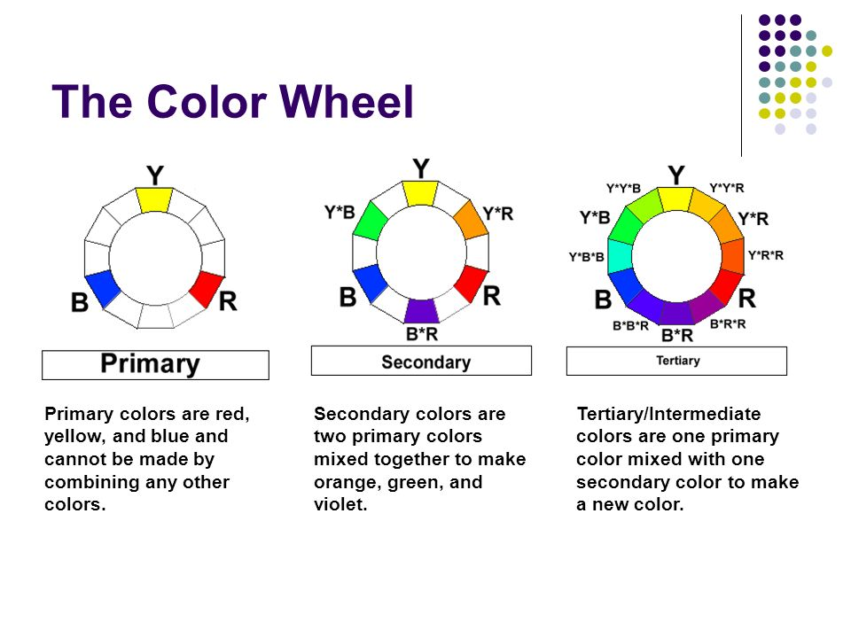 Understanding Color Ppt Video Online Download