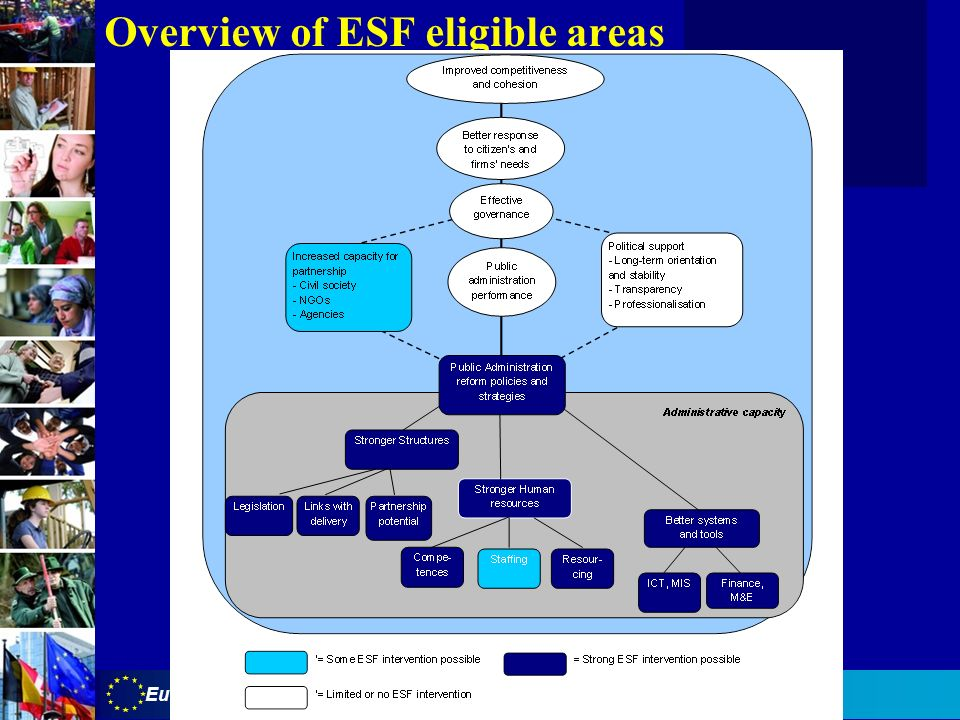 Overview of ESF eligible areas