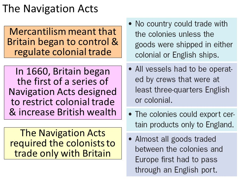 The Navigation Acts required the colonists to trade only with Britain