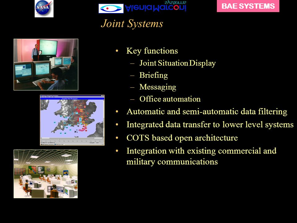 BAE SYSTEMS Organization Structure - ppt download