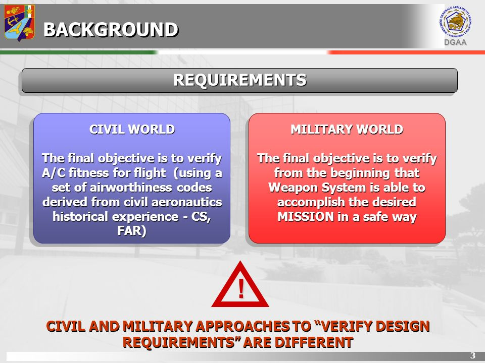! BACKGROUND REQUIREMENTS