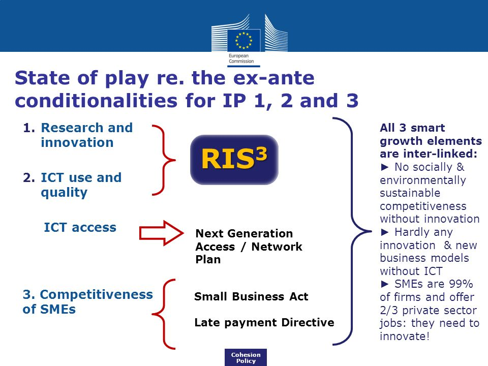 RIS3 State of play re. the ex-ante conditionalities for IP 1, 2 and 3