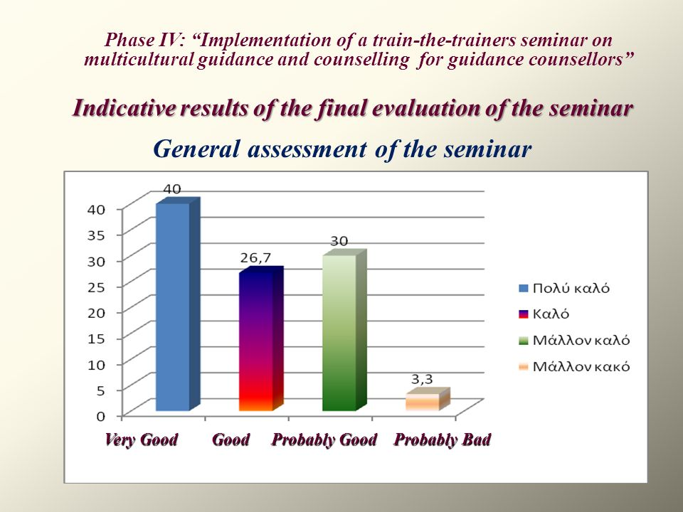 General assessment of the seminar