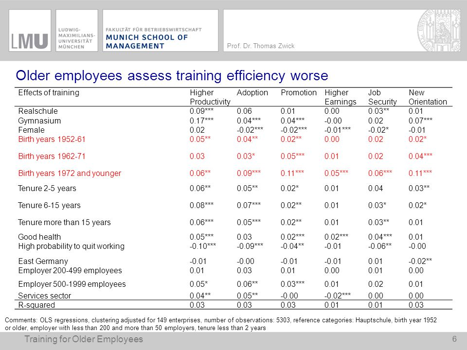 Older employees assess training efficiency worse
