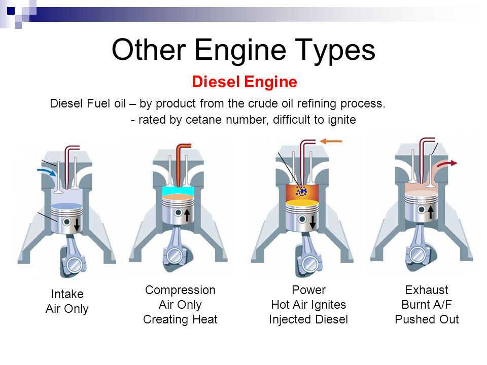 Basic Engine Operation & Construction - ppt download