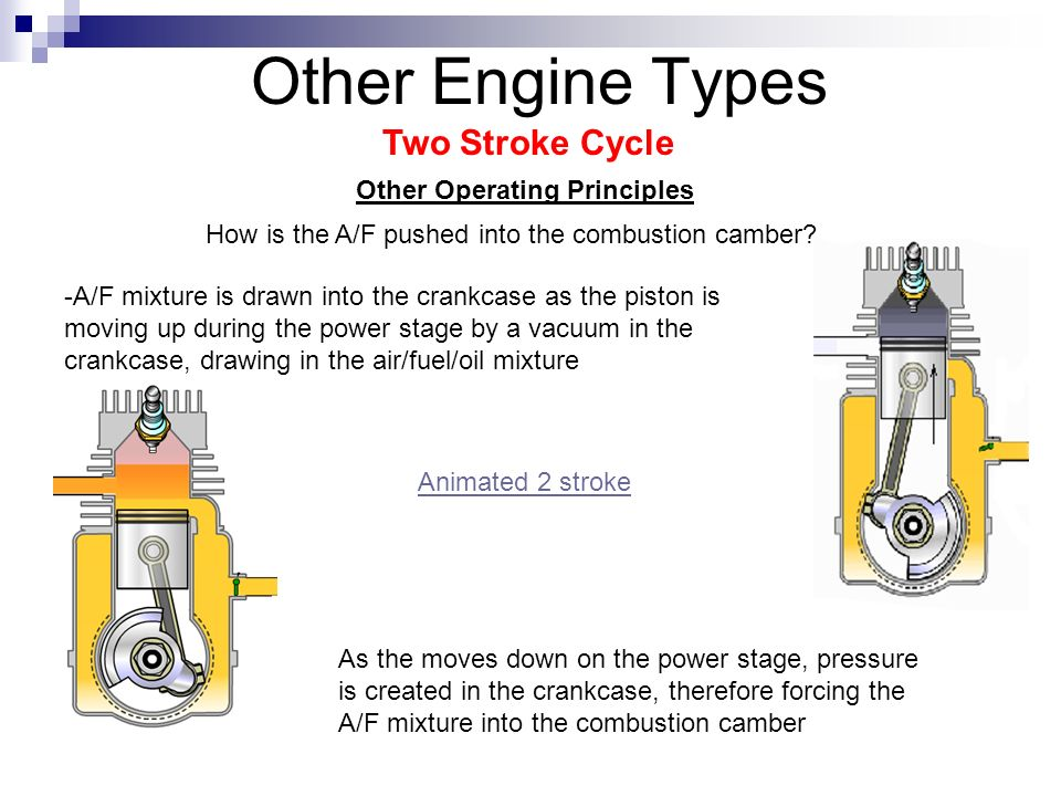 Other Engine Types Two Stroke Cycle Operating Principles: 2 2 Cycle Engine Diagram Animated At Anocheocurrio.co