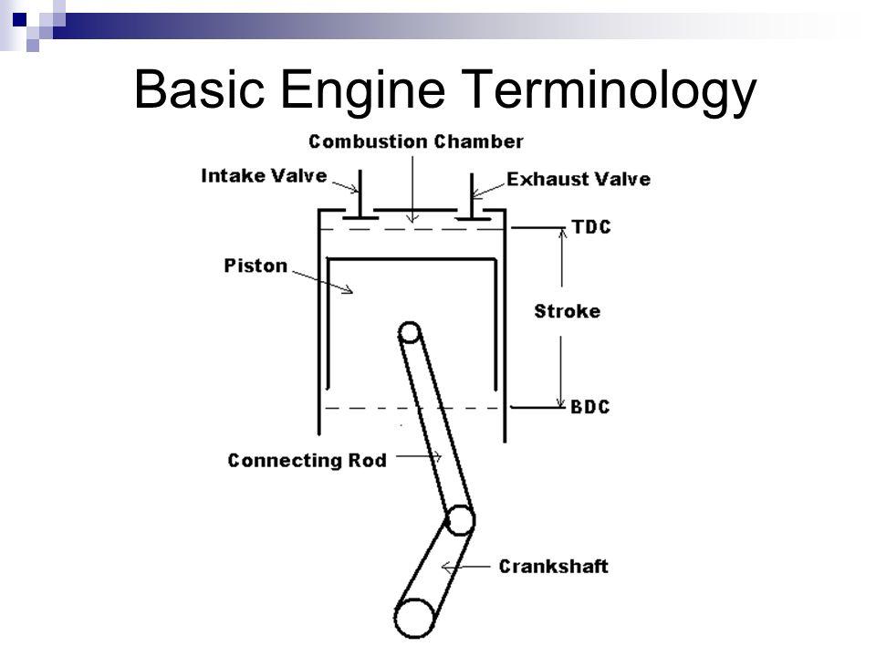 basic engine operation  u0026 construction