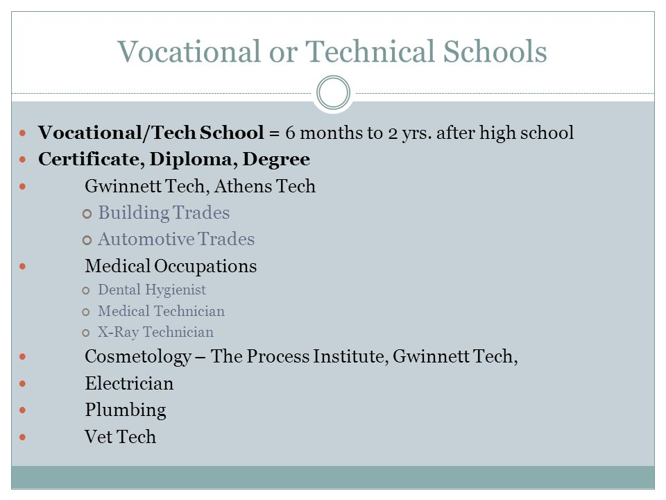 Education Options After High School Ppt Download