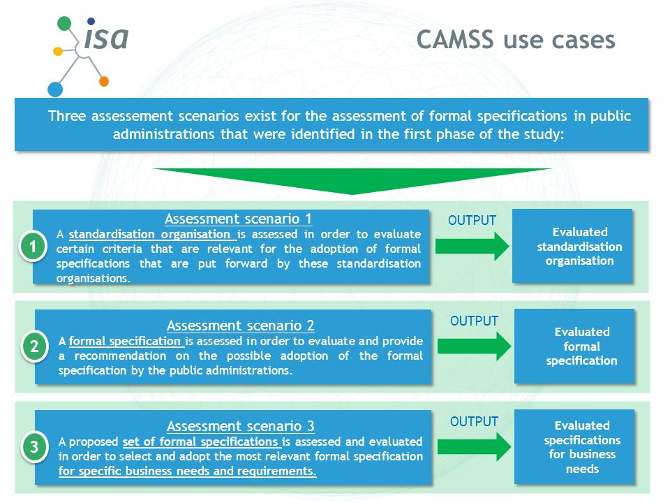 CAMSS use cases