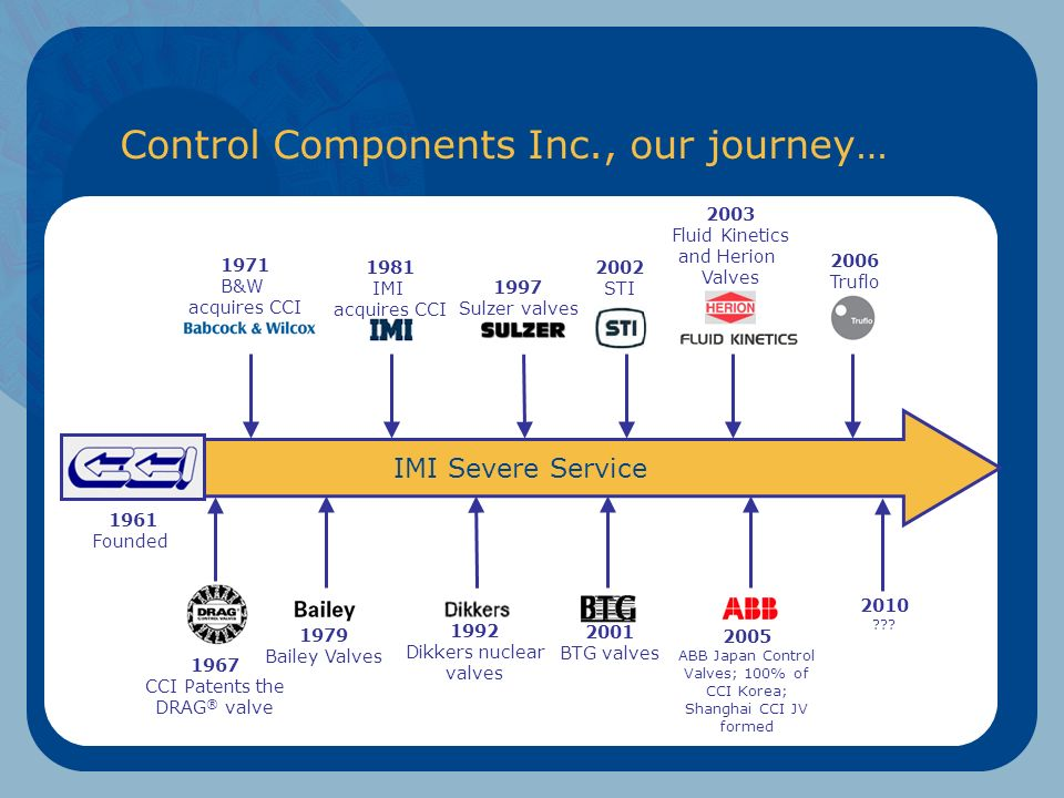 Control Components, Inc A wholly owned subsidiary of IMI, plc  - ppt