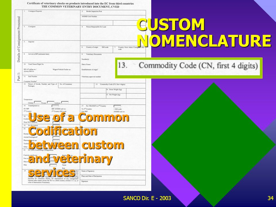 CUSTOM NOMENCLATURE Use of a Common Codification between custom and veterinary services.