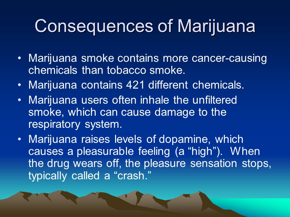 Consequences of Marijuana