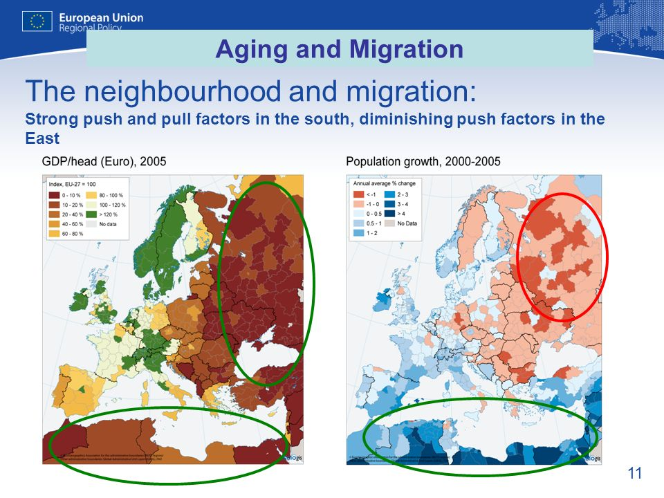 Aging and Migration The neighbourhood and migration: Strong push and pull factors in the south, diminishing push factors in the East.