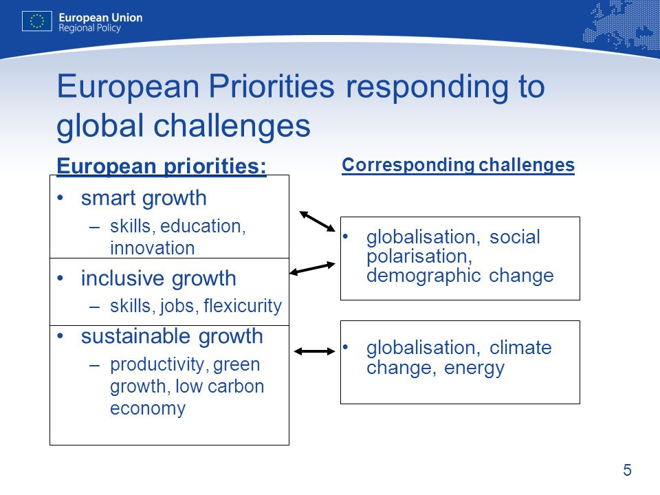 European Priorities responding to global challenges