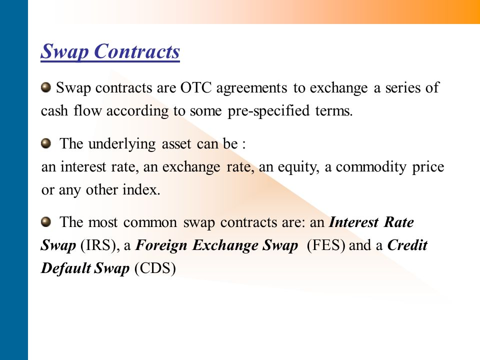 Introduction To Derivatives Ppt Download