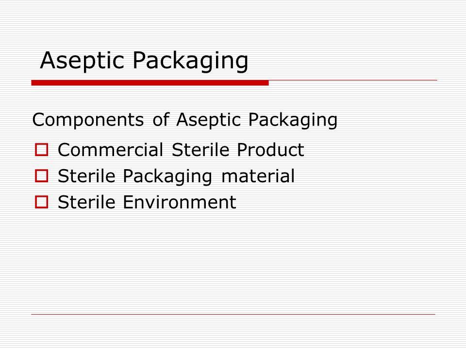 Packaging Testing Slideshare