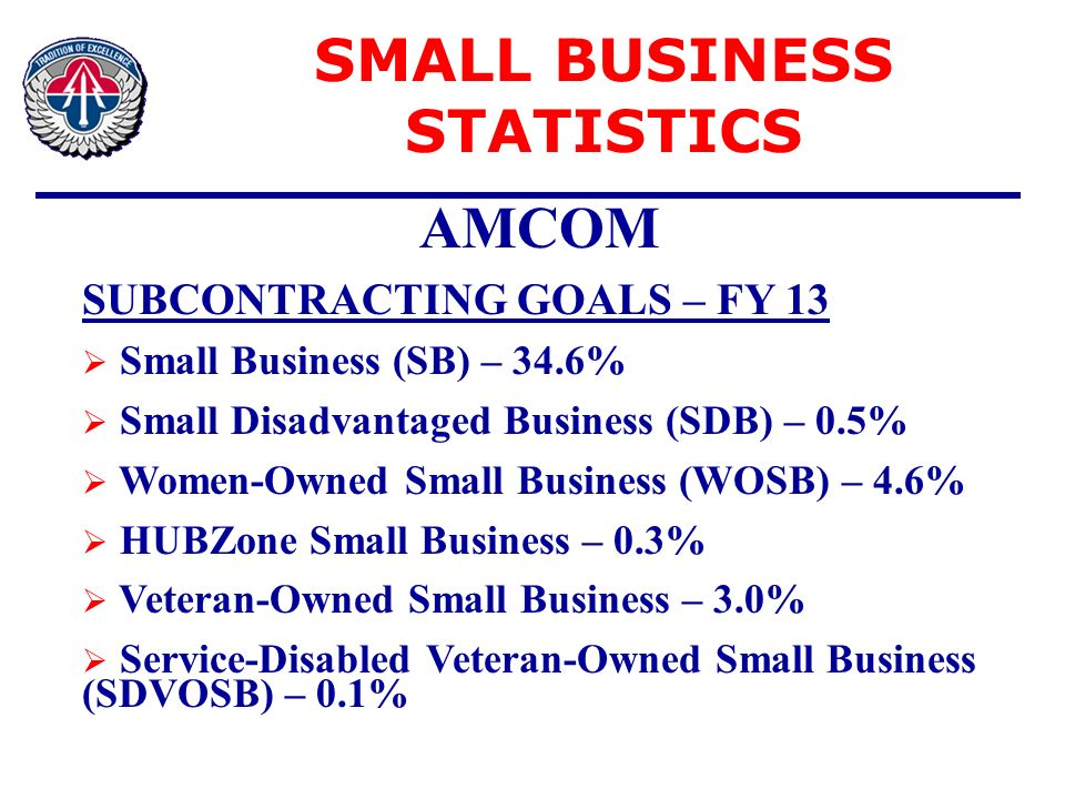 Office Of Small Business Programs Ppt