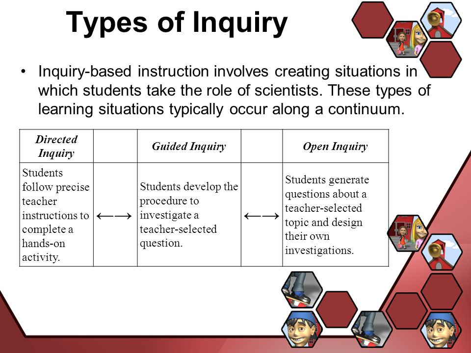 An Inquiry Approach To Science Ppt Download