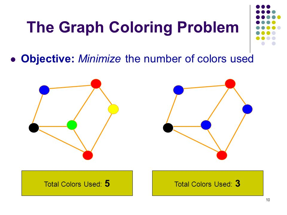 Graph coloring and_applications.