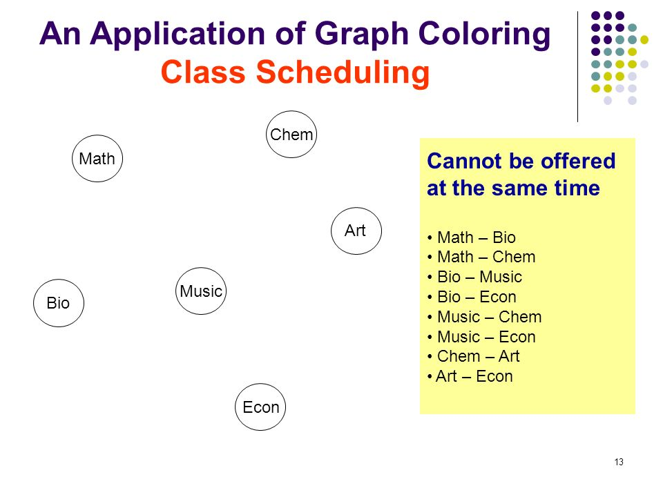 Graph Coloring With Ants Ppt Video Online Download