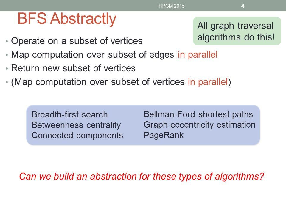 BFS Abstractly All graph traversal algorithms do this!