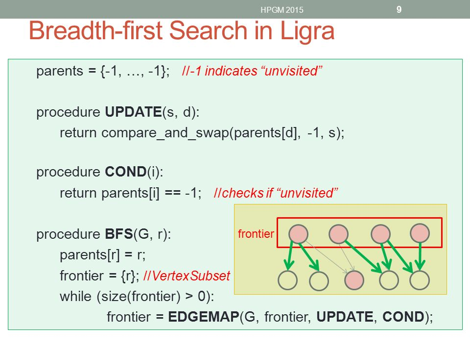 Breadth-first Search in Ligra