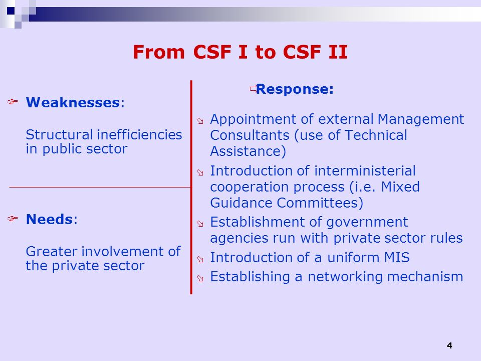 From CSF I to CSF II Response: Weaknesses:
