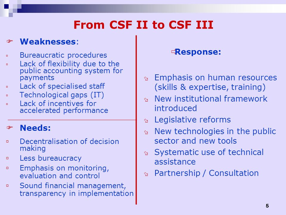 From CSF II to CSF III Weaknesses: Response: