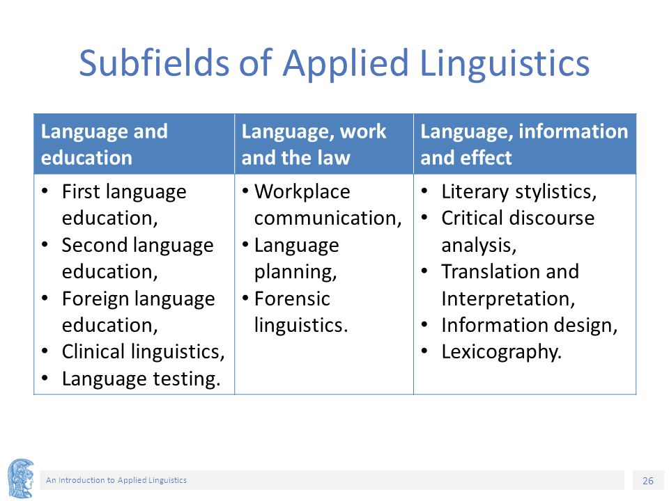 applied linguistics 4 essay Practice have been considered in applied linguistics, i have composed 7 according to grundy (1987) habermas invites us to discuss based on the logic of the best argument and recognizing the validity of our interlocutor.