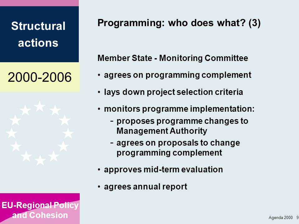 Programming: who does what (3)